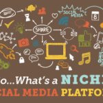 The upsurge of niche social media platforms and what that means for your brand